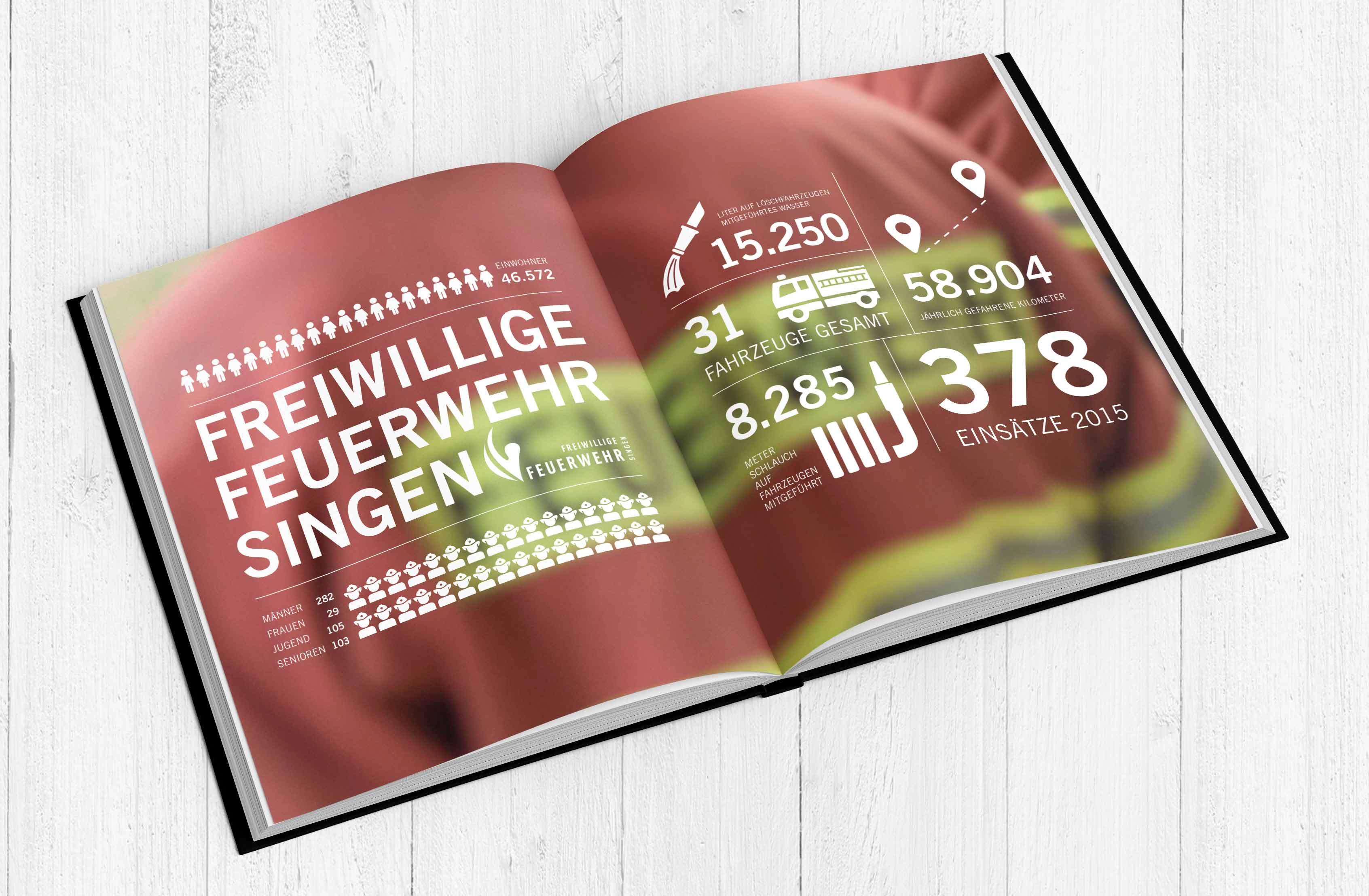 FW-Buch2
