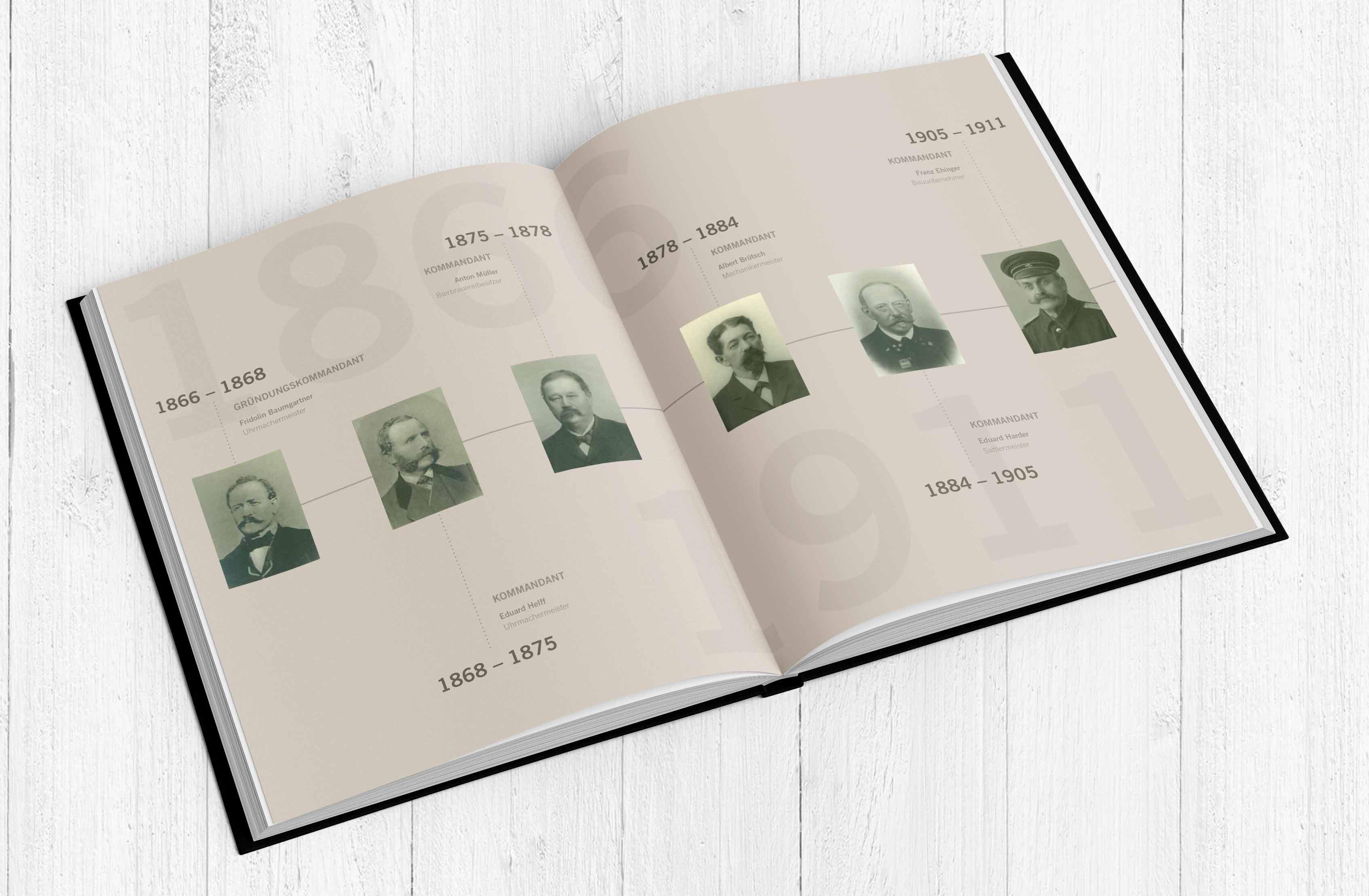 FW-Buch4
